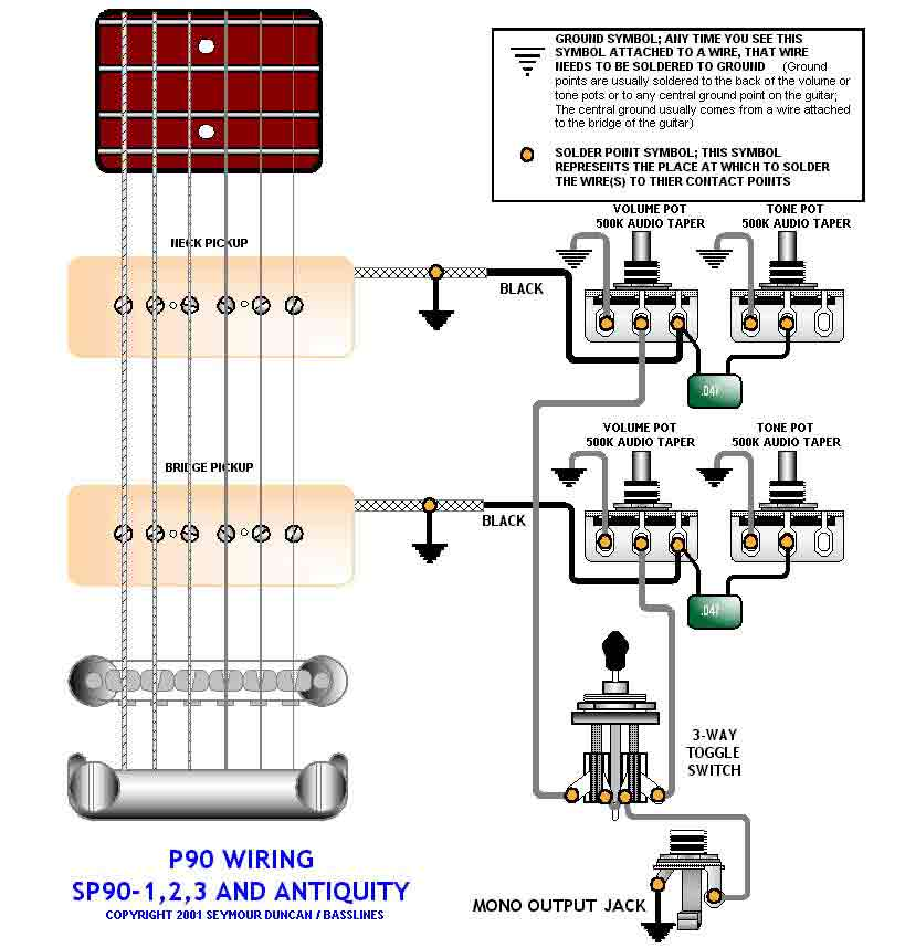 standard_p90 p90 wiring for 50s les paul gibson hollowbody pickups the les paul p90 wiring diagram at alyssarenee.co