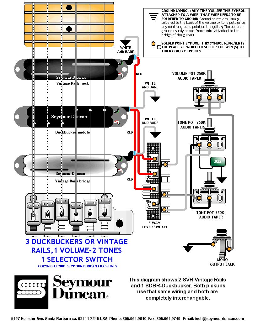 Wiring Diagram Seymour Duncan Hot Rails Stratocaster - Wiring ... on
