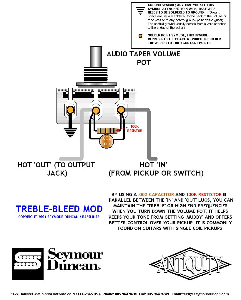 View Topic Ehx Signal Pad Potentiometer Wiring Diagram Symbol Http Seymourduncanru New S Treble Bleed Mod